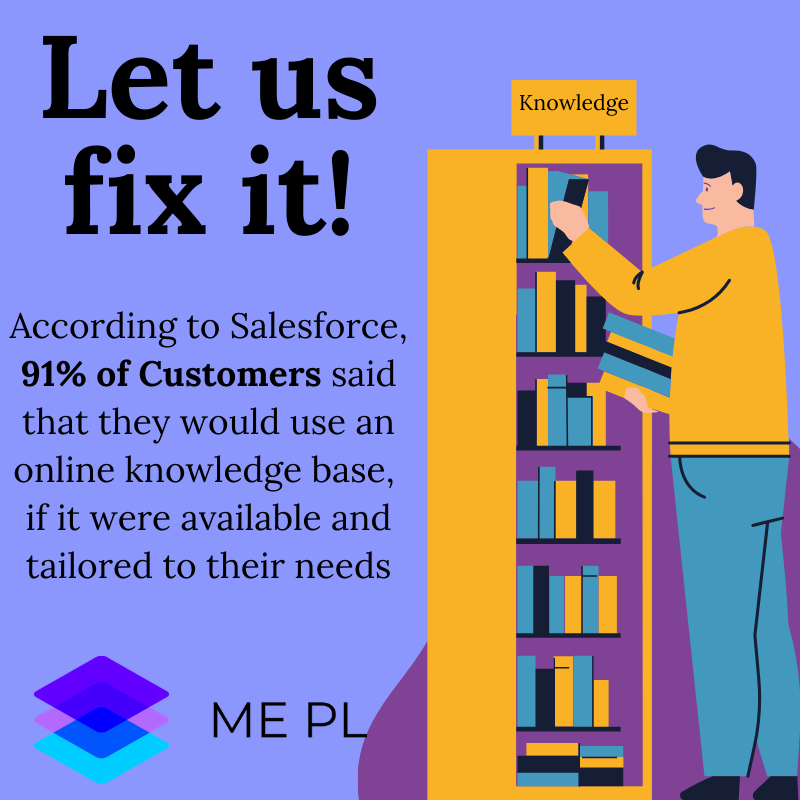 Let us fix it! According to Salesforce, 91% of Customers said that they would use an online knowledge base,  if it were available and tailored to their needs  ME PL Solution