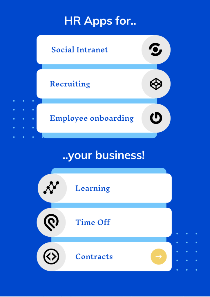 ME PL Solution  HR Apps for your business!  Social Intranet Recruiting Employee onboarding  Learning Time Off Contracts